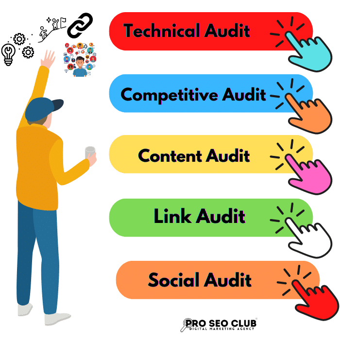 Technical Audit Pro SEoO Club