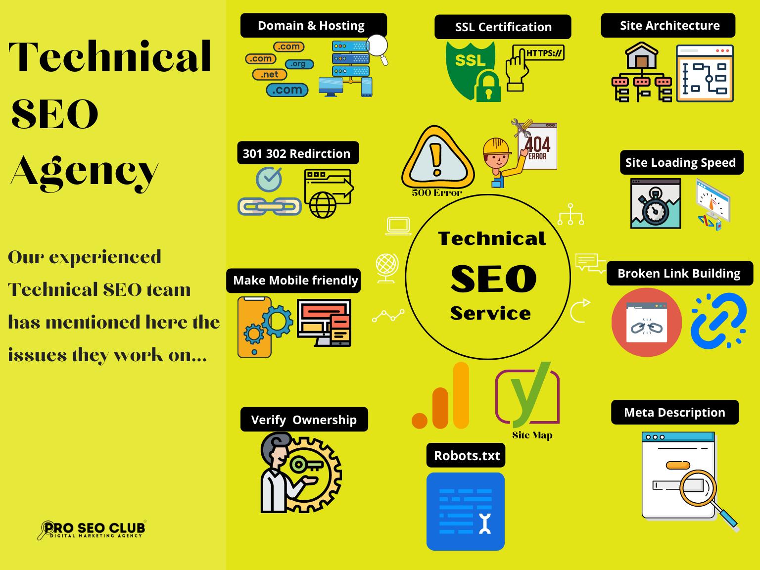 Pro SEO Club Technical Seo Agency