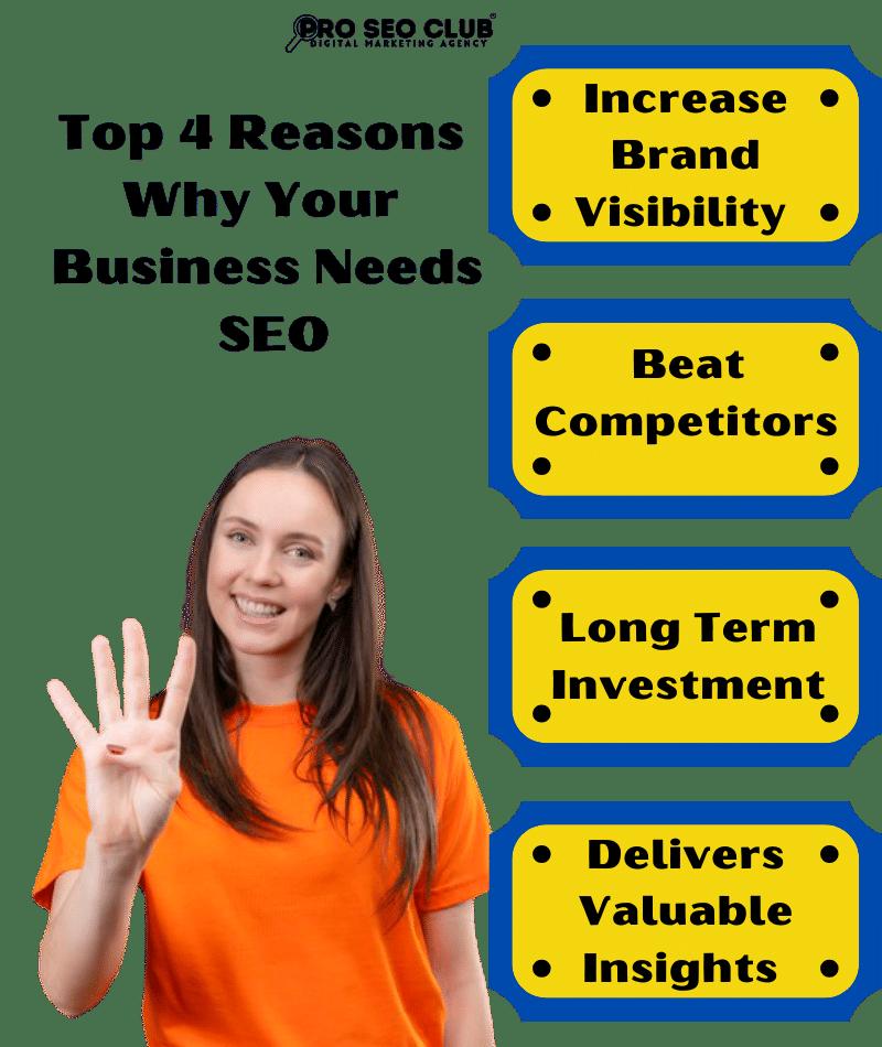 Top 4 Reasons SEO -Pro SEO Club